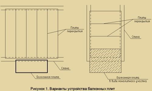 Схема монтажа балконных плит