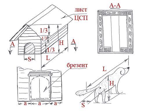 Как построить будку своими руками фото
