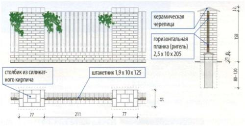 Забор с широкими столбами