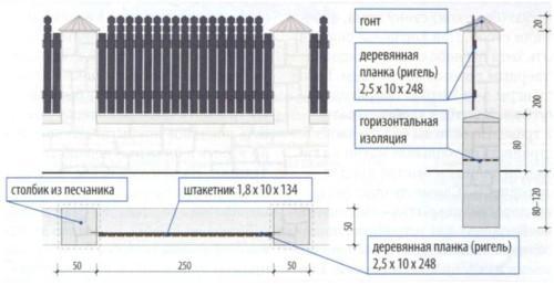 Деревянный забор для дачи из штакетника, камня и гонта