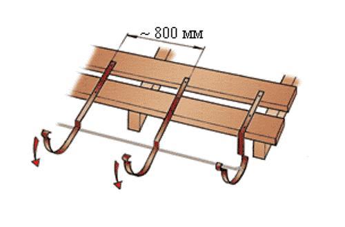 Установка держателей (кронштейнов или крюков) жёлоба