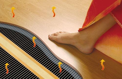Отопление частного дома теплыми полами
