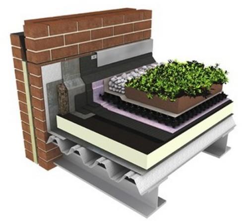 Конструкция зеленой крыши