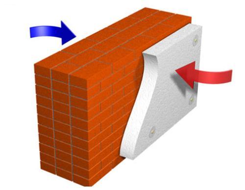 Чем утеплить кирпичную стену изнутри?