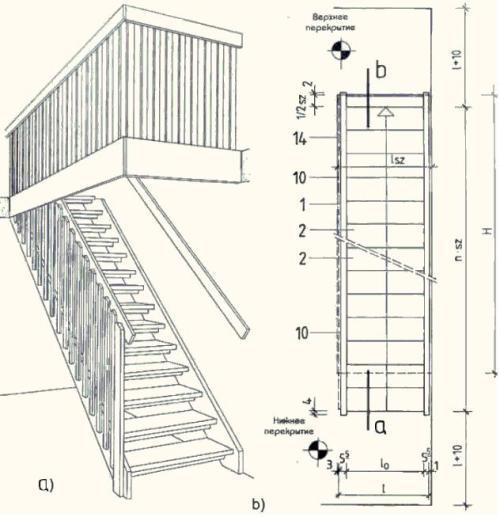Чертеж деревянной одномаршевой лестницы
