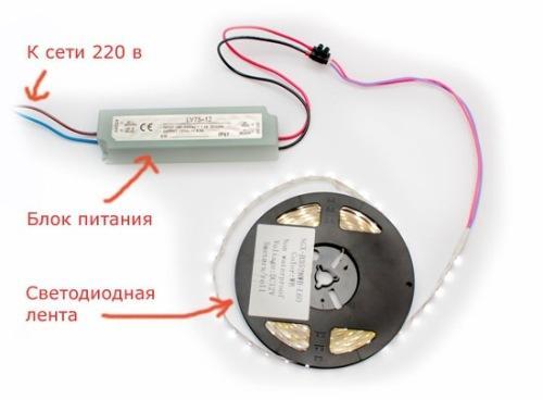 Как осуществить монтаж светодиодной ленты своими руками?