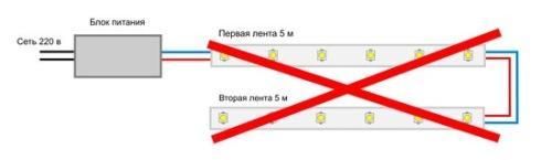 Неправильное подключение светодиодной ленты