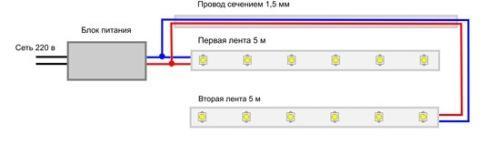 Правильное подключение светодиодной ленты