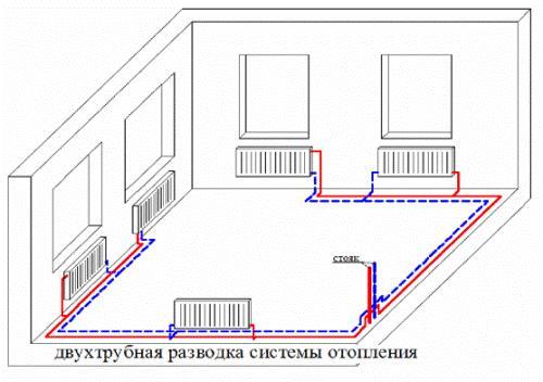 Далее выполняется схема дома с