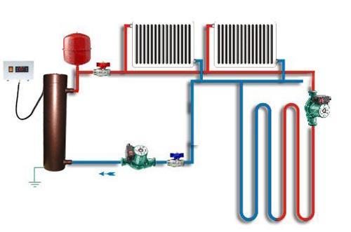 Как сделать центральную отопление в дом фото 843
