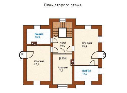 Внутренняя планировка частного дома. Советы и рекомендации