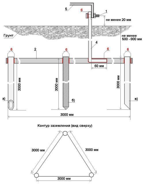 Схема заземления в частном доме своими руками