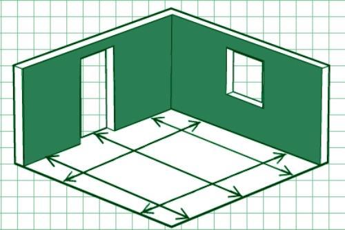 Как правильно сделать замеры покрытия?