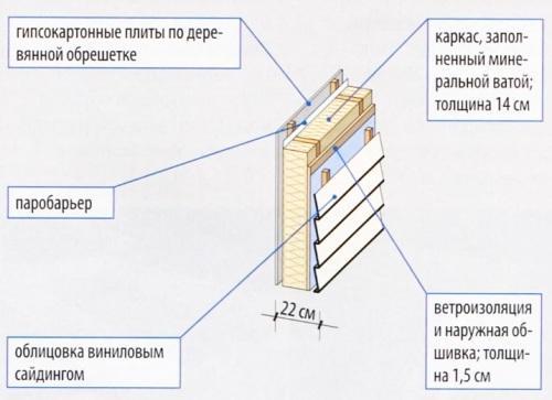 Из чего построить дом - материалы для строительства дома.