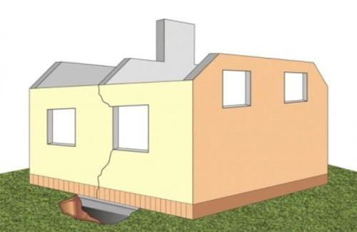Трещины на стенах и фундаменте