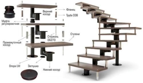 Установка модульной лестницы своими руками