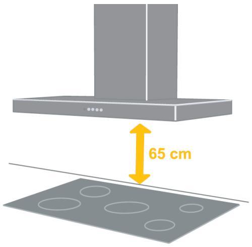Каким должно быть расстояние от плиты до вытяжки?