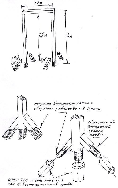 Как сделать деревянные садовые качели своими руками. Четреж