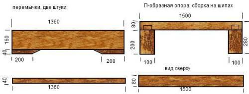 Конструктивные элементы двухспальной кровати