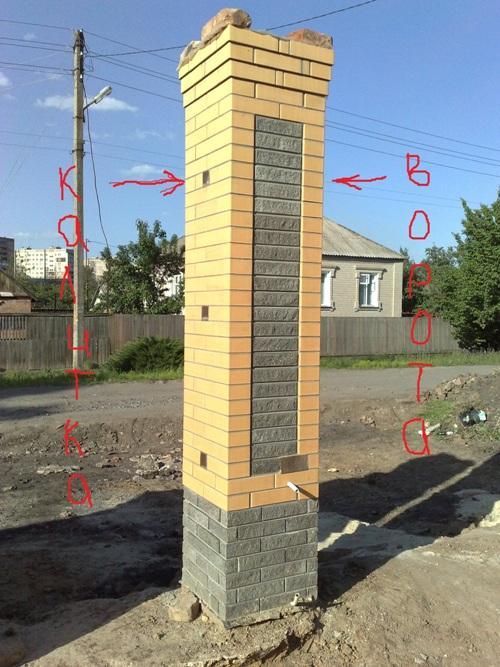 Как правильно крепить калитку и ворота в кирпичном заборе