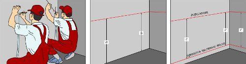 Как следует определять горизонтали?