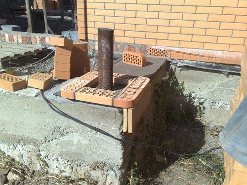 Гидроизоляция под колоны