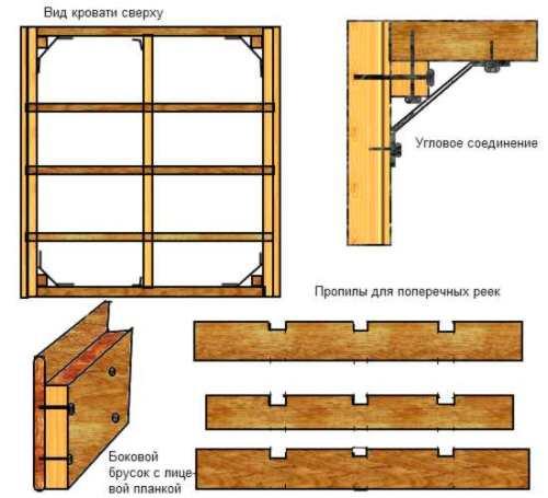 Как сделать деревянную кровать?