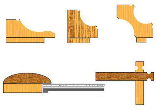 Рамка для картины из деревянного плинтуса