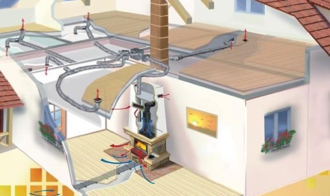 Вентиляция в доме с камином или печью
