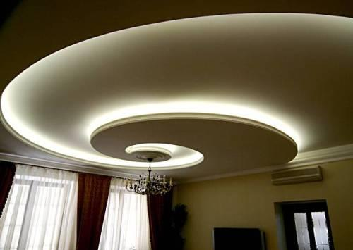 Гипсокартонный потолок универсален