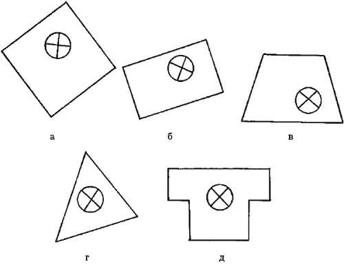 Какой должна быть форма участка?