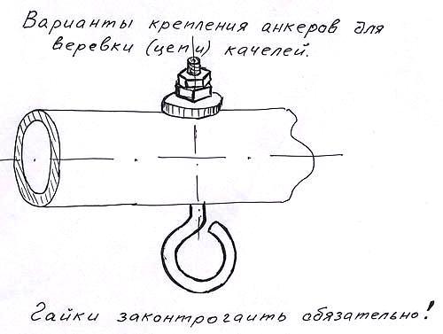 Крючок для крепления цепи или веревки качели