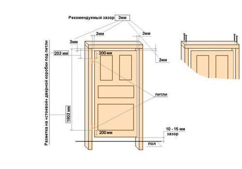 Montáž rámu dverí s prahovou hodnotou