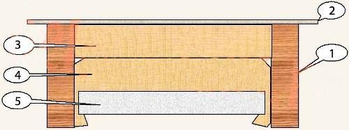 Схема утепления дома минеральной ватой и пенопластом