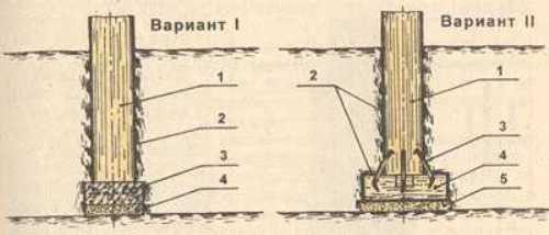 Столбчатый фундамент из деревянных шпал