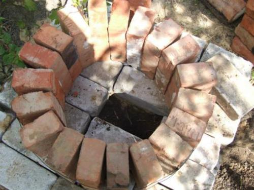 Размер круга из кирпича