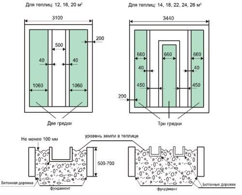 Как сделать грядки теплице поликарбоната