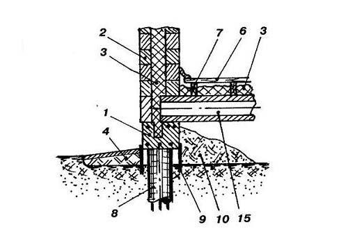 Утепление ростверка с бетонным перекрытием
