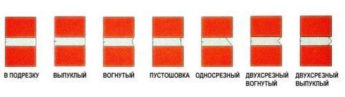 Типы швов кирпичной кладки