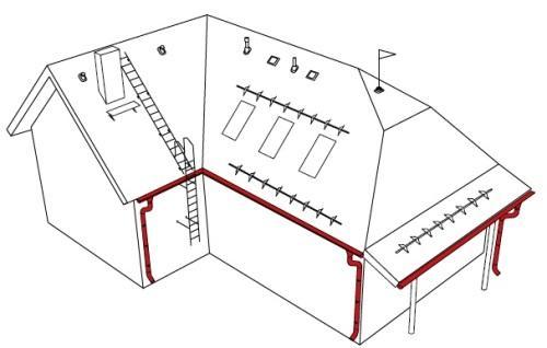 Проектирование системы водоотвода