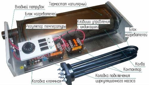 Что собой представляет электрокотёл?