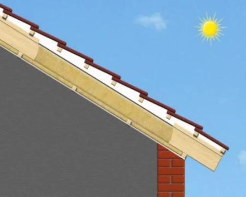 Устройство скатной крыши. Видео