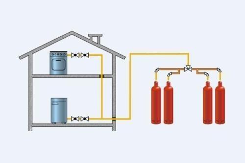 Альтернатива газовому отоплению: сжиженный газ