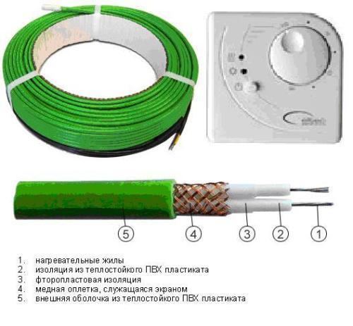 Что же такое греющий кабель и как он работает?