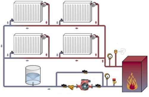 Как сделать расчет системы отопления частного дома? Расчет мощности и составляющих элементов отопительной системы