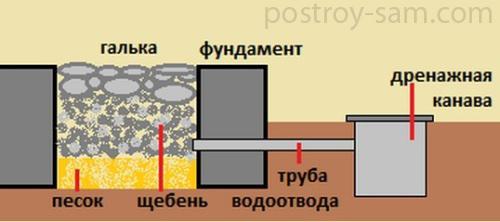 Камни для спа-процедур