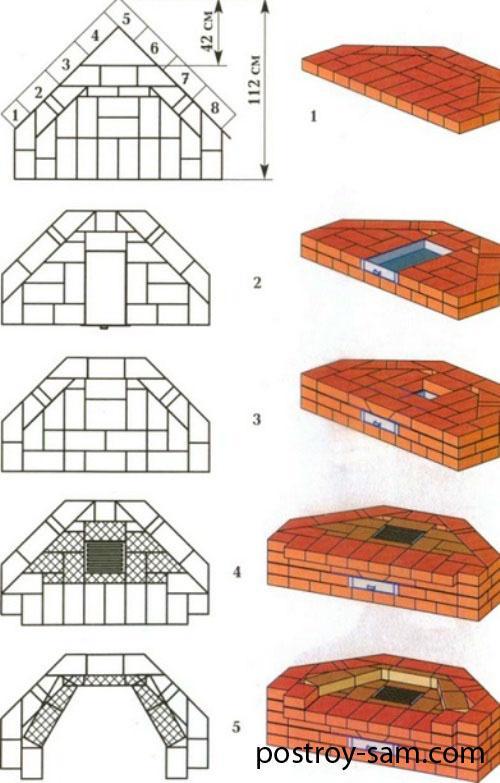 Порядовка углового камина 1-5 ряд