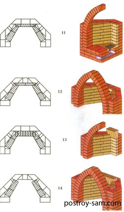 Порядовка углового камина 11-14 ряд