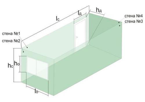 Расчёт количества панелей ПВХ, реек, профилей, крепежей, галтелей для отделки помещения