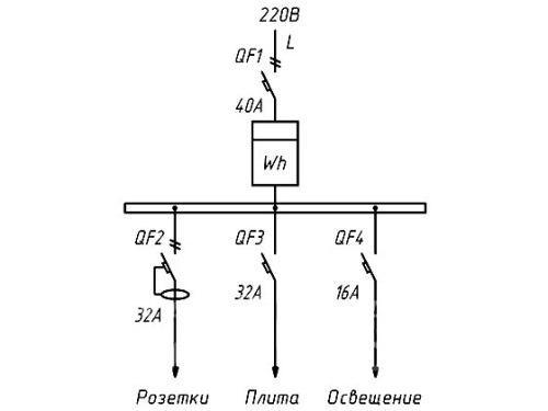 Простая однолинейная схема электропроводки для однокомнатной или двухкомнатной квартиры